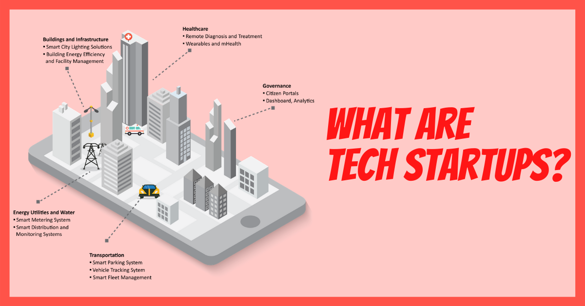 What Are Tech Startups
